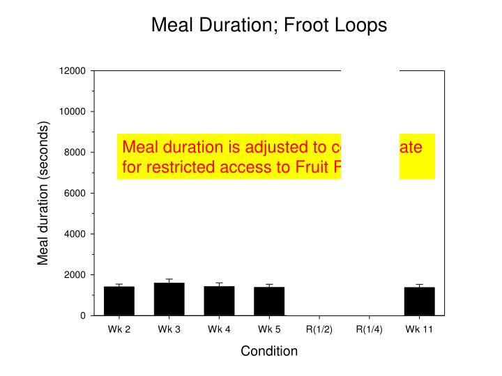 Meal duration is adjusted to compensate for restricted access to Fruit Rings.