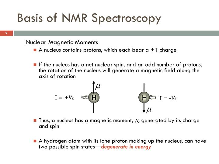 Basis of NMR Spectroscopy