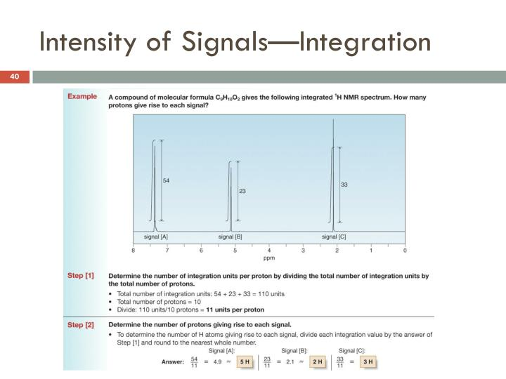 Intensity of Signals—Integration