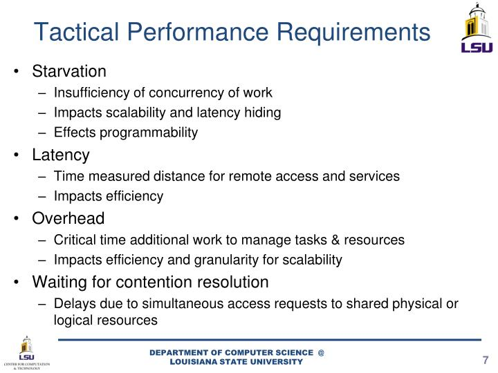 Tactical Performance Requirements