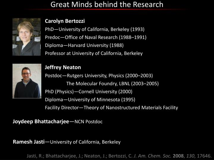 Great Minds behind the Research