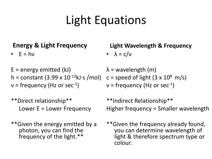 Light Equations