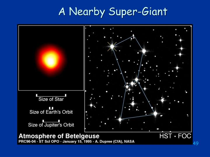 A Nearby Super-Giant