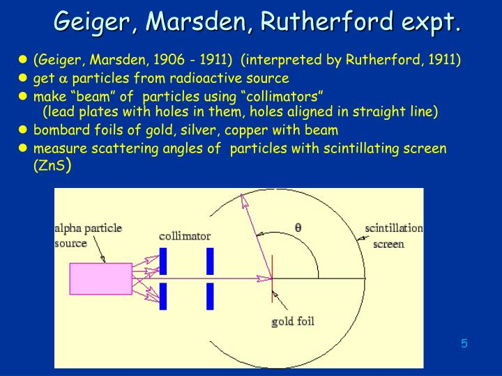 Geiger, Marsden, Rutherford expt.