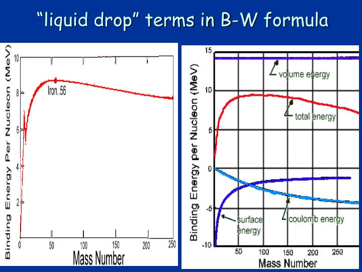 """liquid drop"" terms in B-W formula"