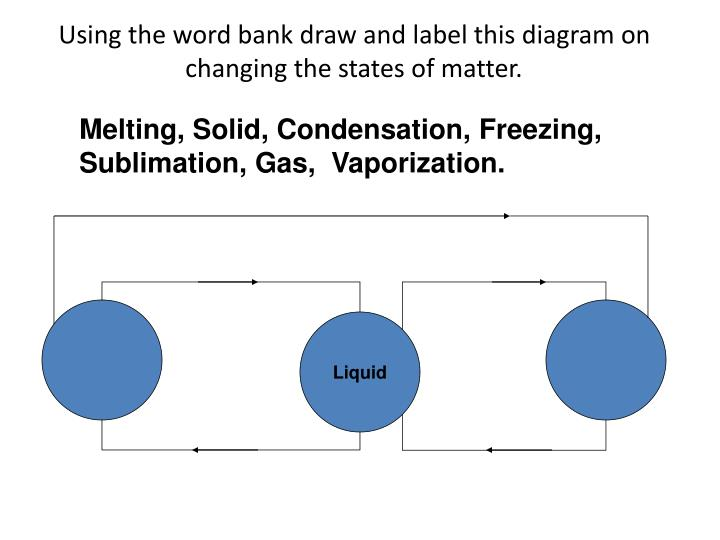 ppt changing states of matter notes powerpoint Conversation of Matter Phases of Matter