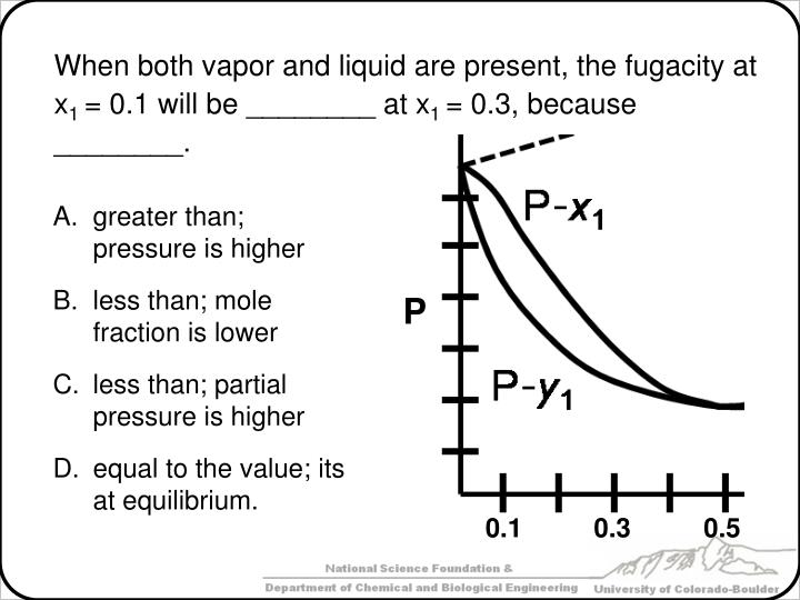When both vapor and liquid are present, the fugacity at x