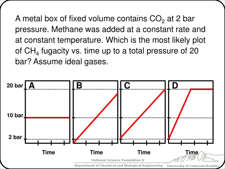 A metal box of fixed volume contains CO