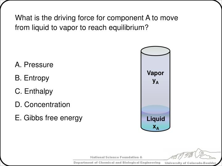 What is the driving force for component A to move