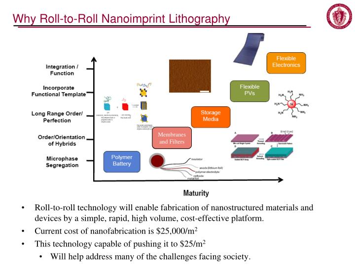 Why Roll-to-Roll Nanoimprint Lithography