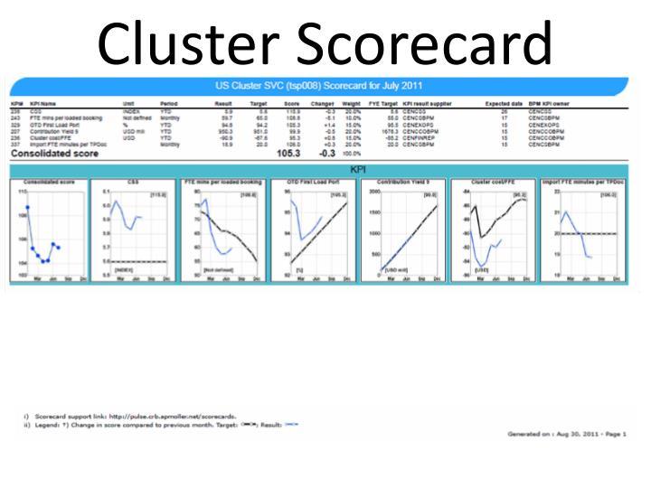 Cluster Scorecard
