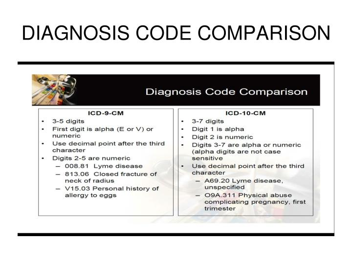DIAGNOSIS CODE COMPARISON