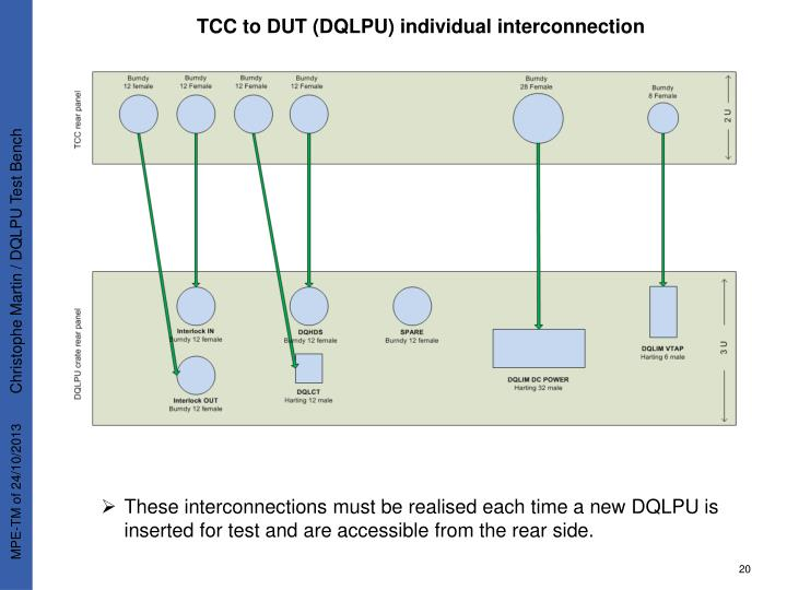TCC to DUT (DQLPU) individual interconnection