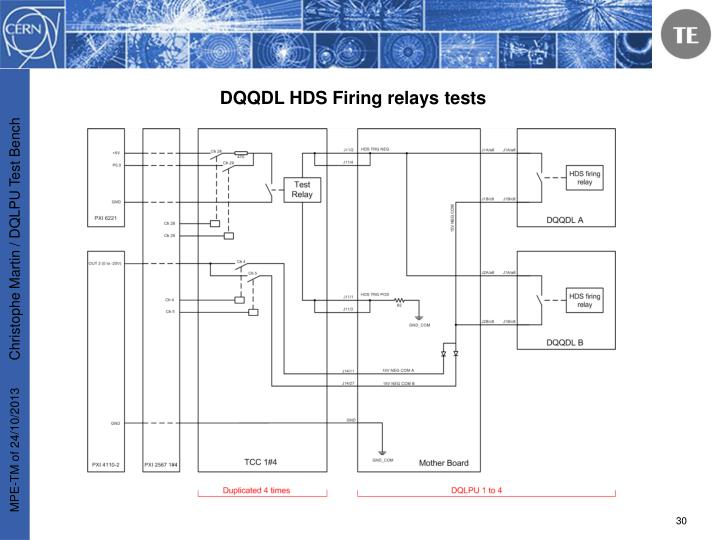 DQQDL HDS Firing relays tests