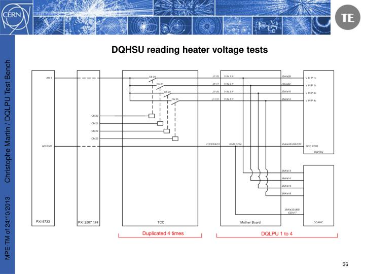 DQHSU reading heater voltage tests