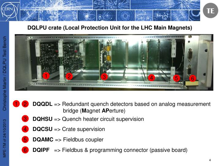 DQLPU crate (Local Protection Unit for the LHC Main Magnets)