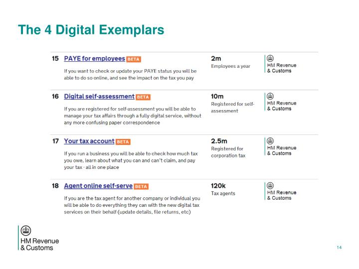 The 4 Digital Exemplars