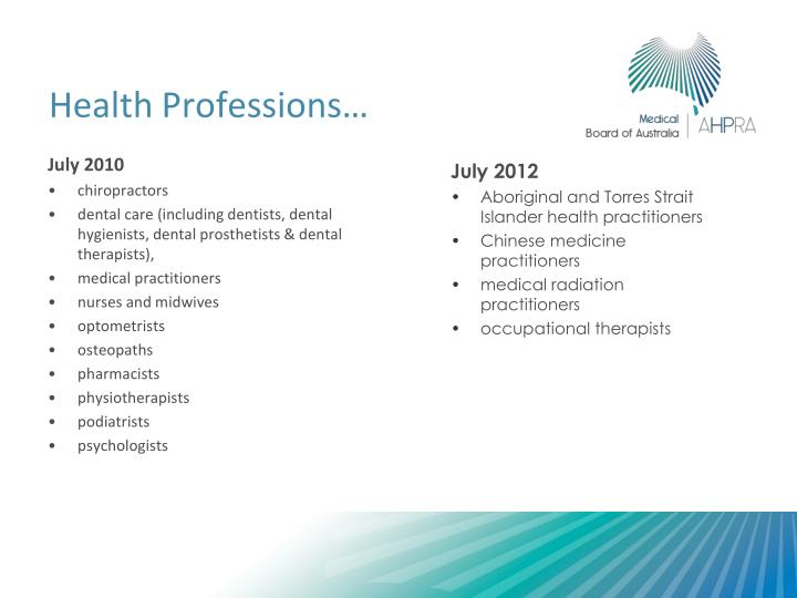 Health Professions…