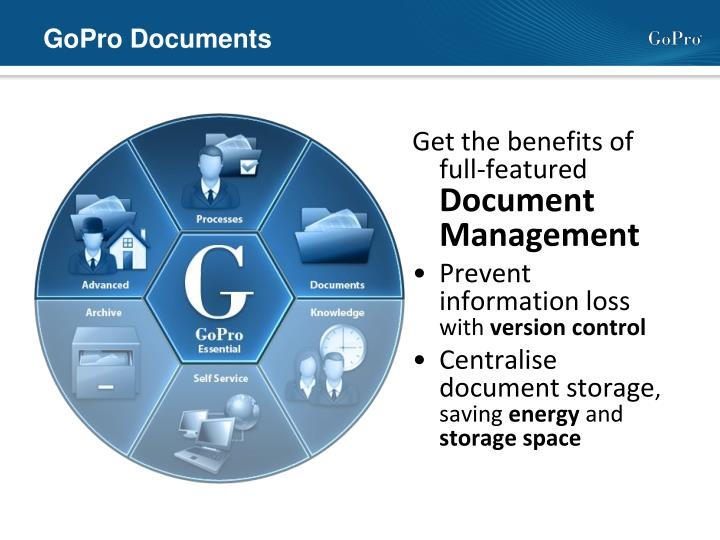 GoPro Documents