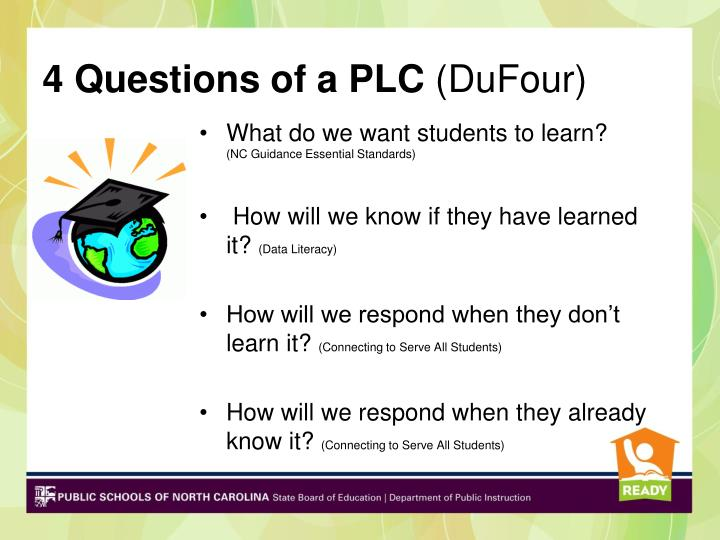 4 Questions of a PLC