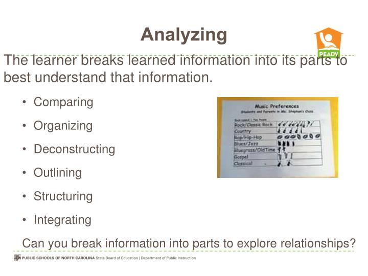 Analyzing