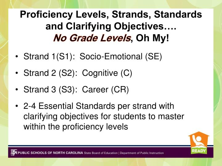 Proficiency Levels, Strands, Standards and Clarifying Objectives….