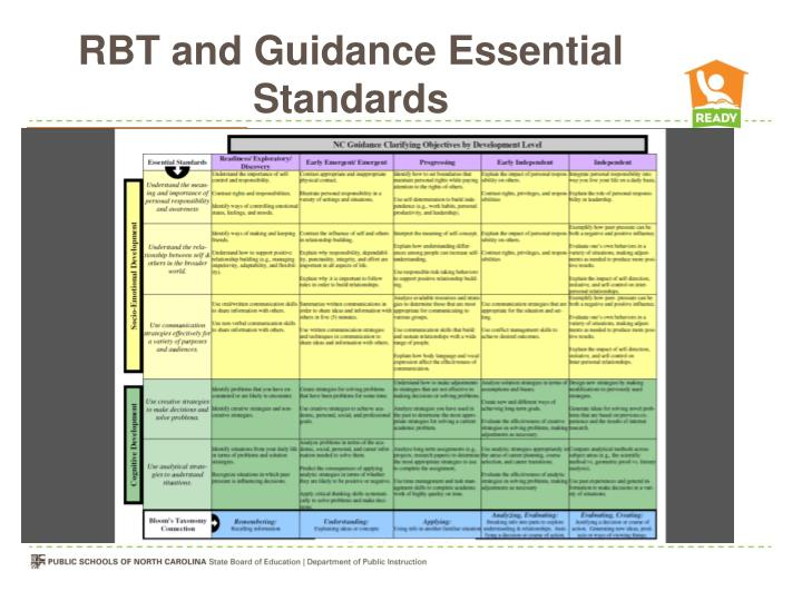RBT and Guidance Essential Standards