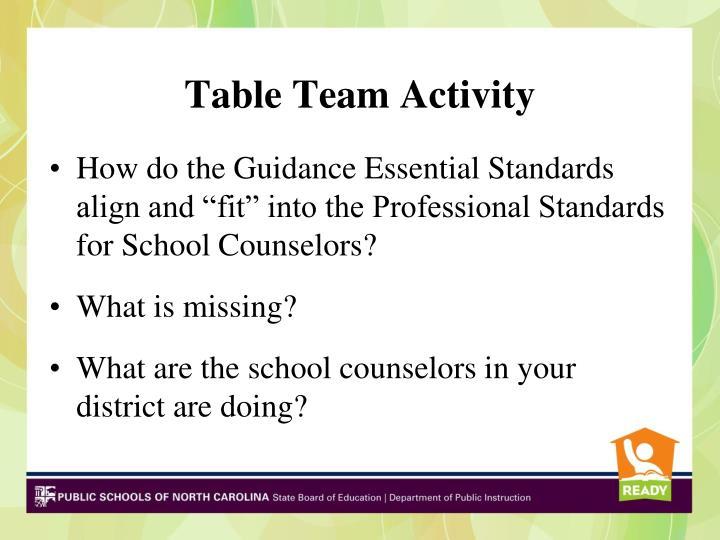 Table Team Activity