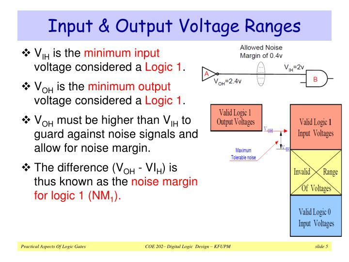 Input & Output Voltage Ranges