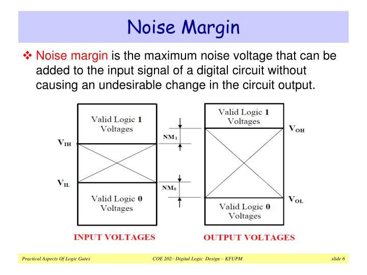 Noise Margin