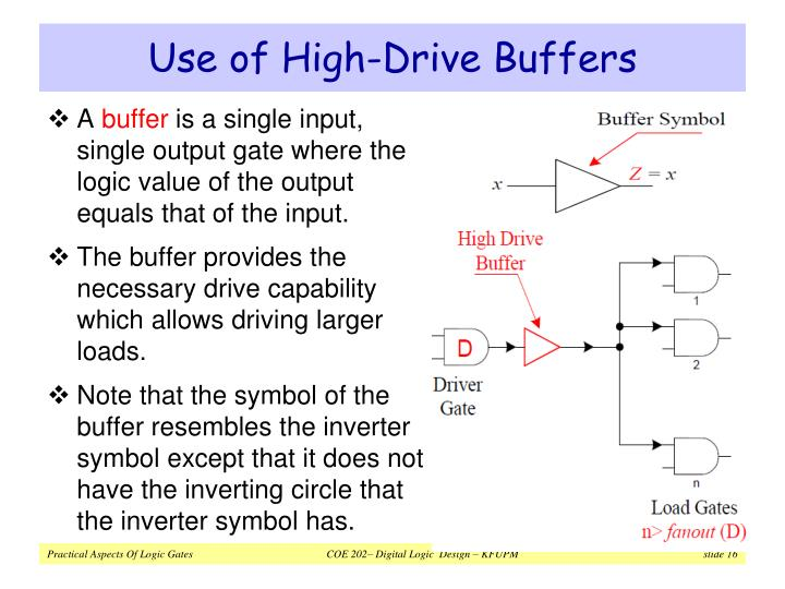 Use of High-Drive Buffers
