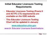 initial educator licensure testing requirements