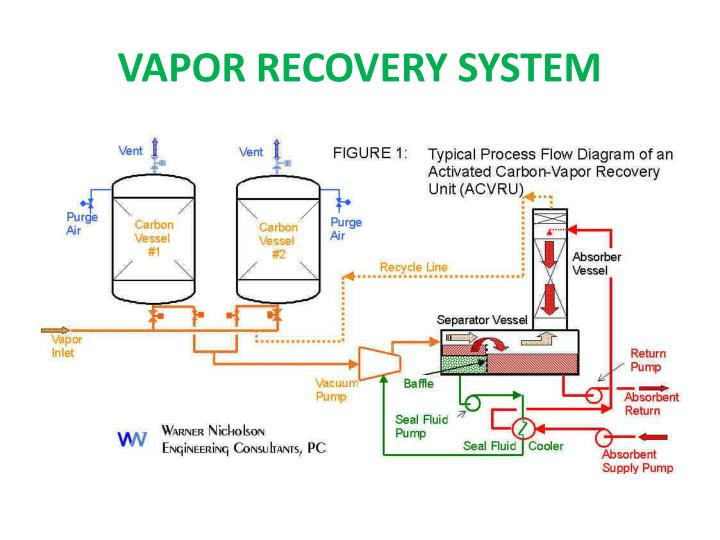 water system piping schematic water piping diagram