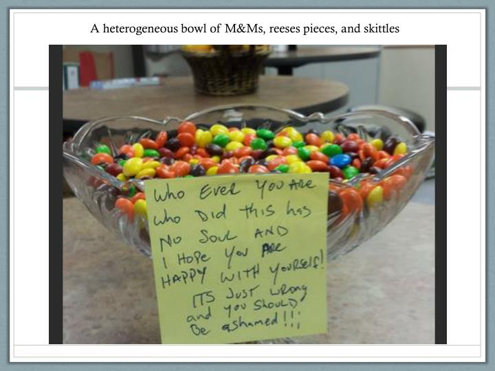 A heterogeneous bowl of M&Ms, reeses pieces, and skittles