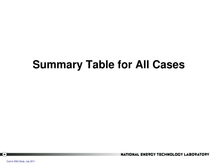 Summary Table for All Cases