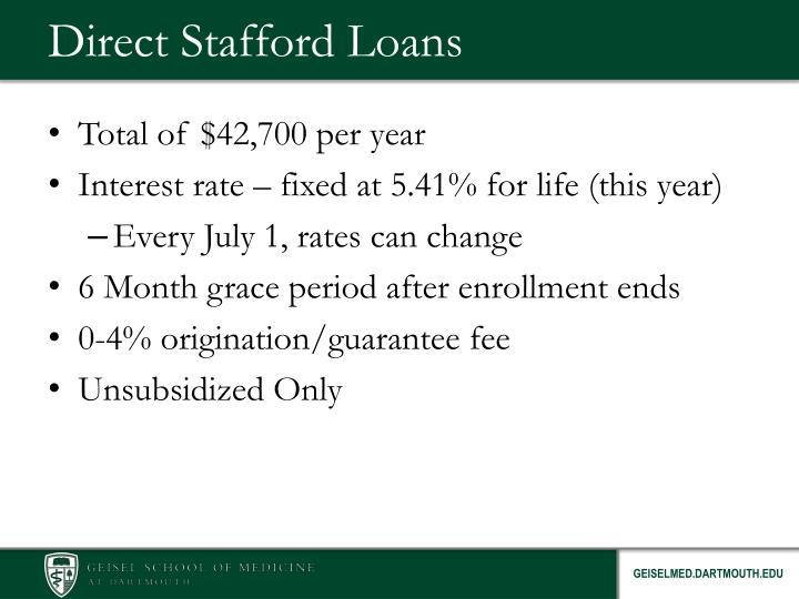 Direct Stafford Loans