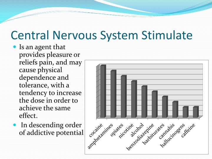 Central nervous system stimulate