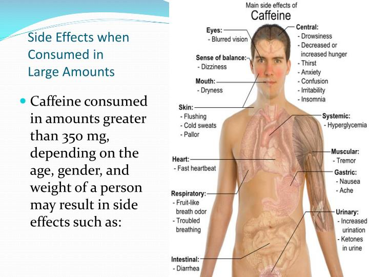 Side Effects when Consumed in Large Amounts