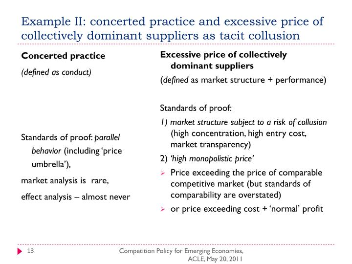 Example II: concerted practice and excessive price of collectively dominant suppliers as tacit collusion