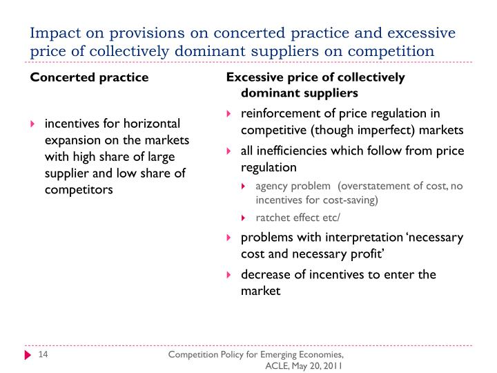 Impact on provisions on concerted practice and excessive price of collectively dominant suppliers on competition
