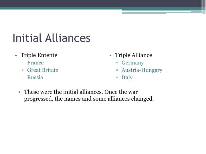 Initial Alliances