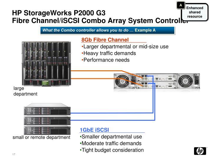 HP StorageWorks P2000 G3