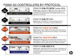 p2000 g3 controllers by protocol