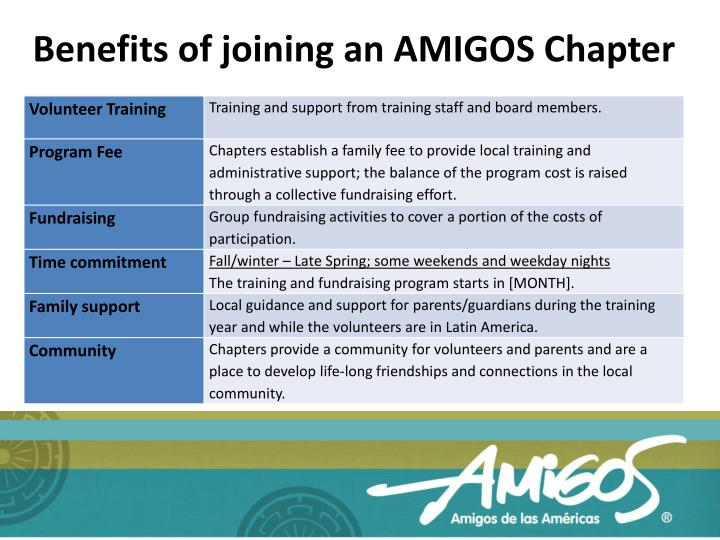 Benefits of joining an AMIGOS Chapter