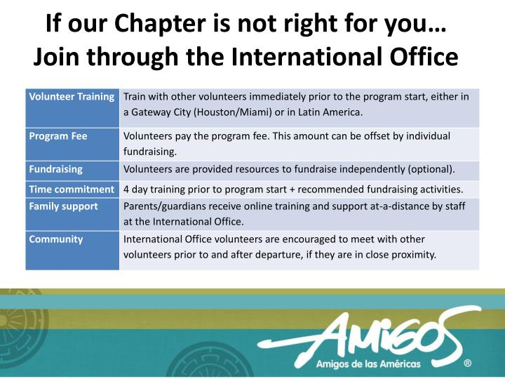 If our Chapter is not right for you… Join through the International Office