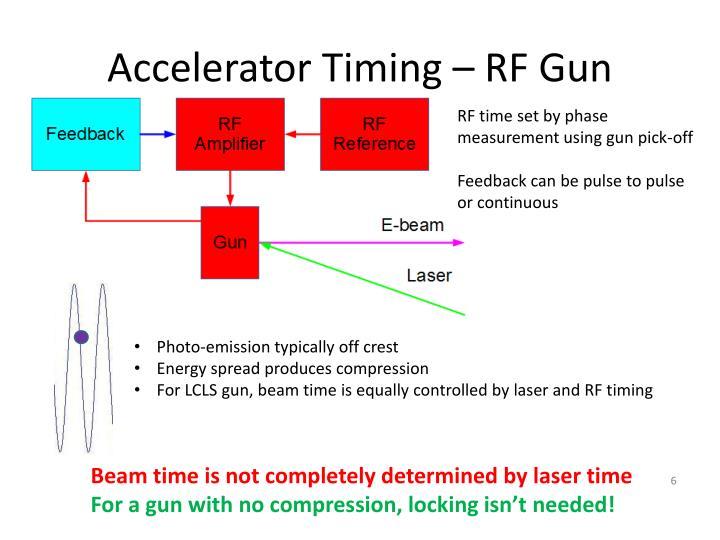 Accelerator Timing – RF Gun