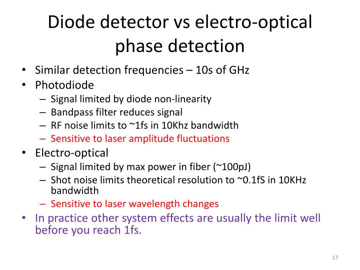 Diode detector