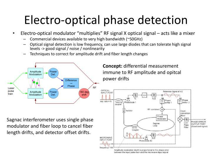 Electro-optical phase detection