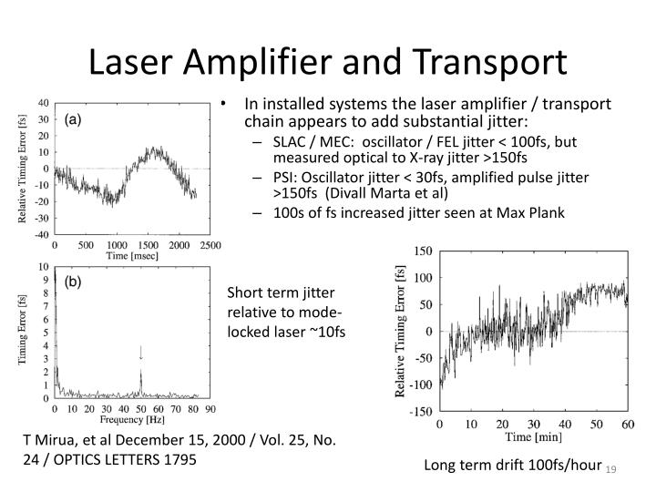 Laser Amplifier and Transport
