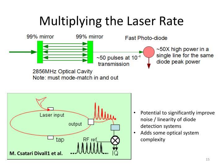 Multiplying the Laser